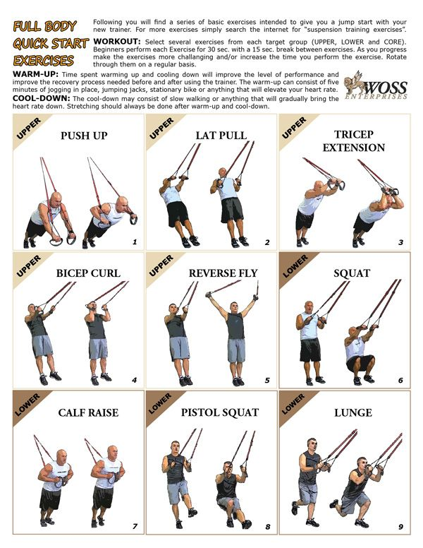 TRX Training.. Did this for the first time this morning! What a work out…