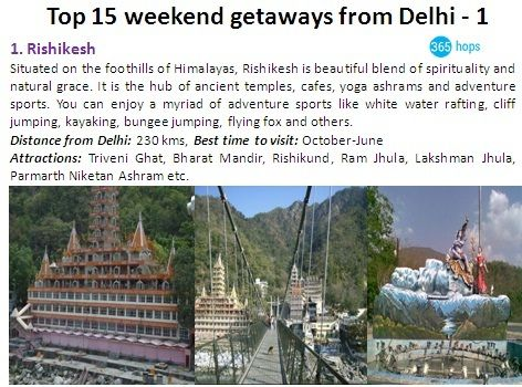 Rishikesh : Situated on the foothills of #Himalayas, #Rishikesh is beautiful blend of spirituality and natural grace. #Rafting #kayaking #bungeejumping #adventuresports
