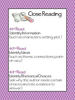 The Inspired Classroom: Close Reading