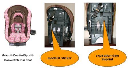 Graco car seat expiration dates | Kid Stuff | Pinterest | Car seats