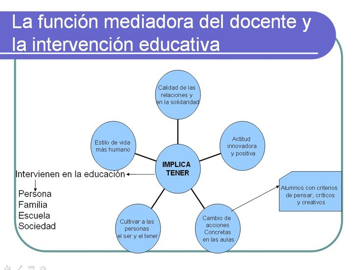 Características de la Función Mediadora, de Planificación y Evaluación de Hoy: CARACTERÍSTICAS ASOCIADAS AL ROL DEL DOCENTE