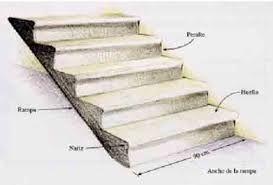 estructura de una rampa concreto armado ile ilgili görsel sonucu