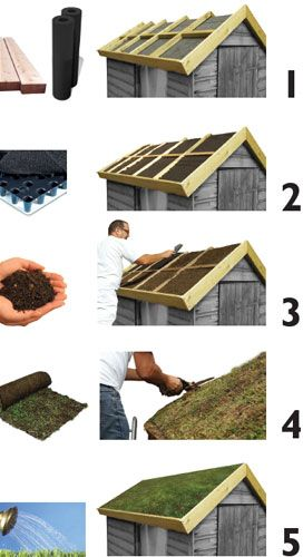 steps of installing an eco roof on the shed.