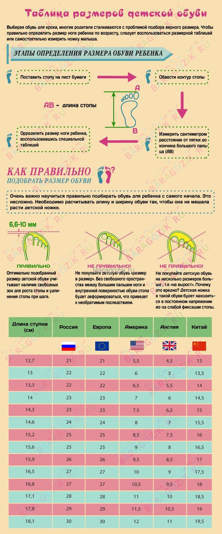 Как правильно определить размер ноги и обуви у ребенка– таблица размеров обуви у детей Россия, США, Европа, Китай и Англия