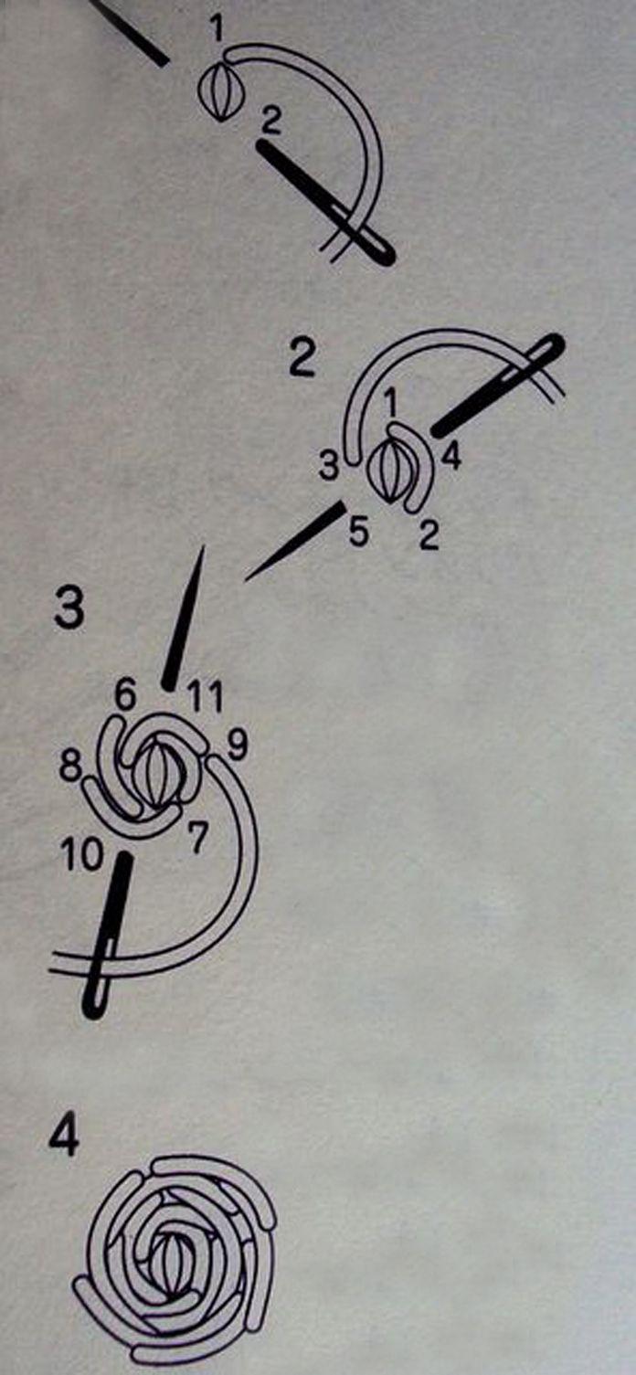 схема вышивки  розы РОКОКО\embroidery roses ROCOCO- https://www.youtube.com/watch?v=SGJzZHO0UKE