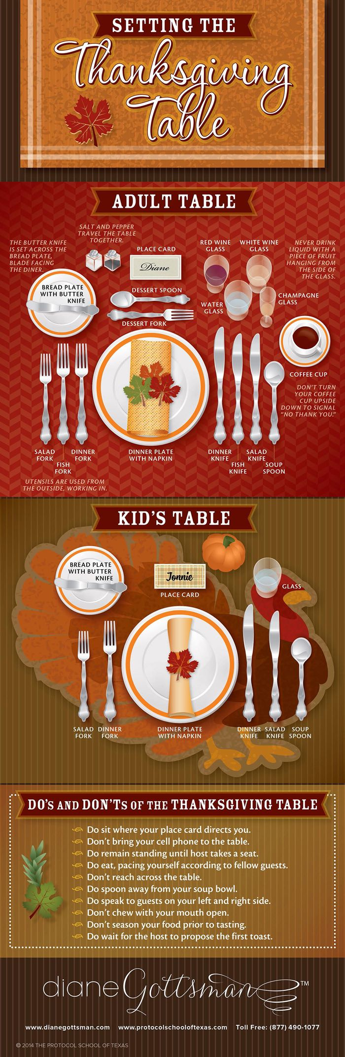 Thanksgiving Place Setting Guide www.dianegottsman.com  #thanksgiving #tableguide #settingtheholidaytable #holidaydining