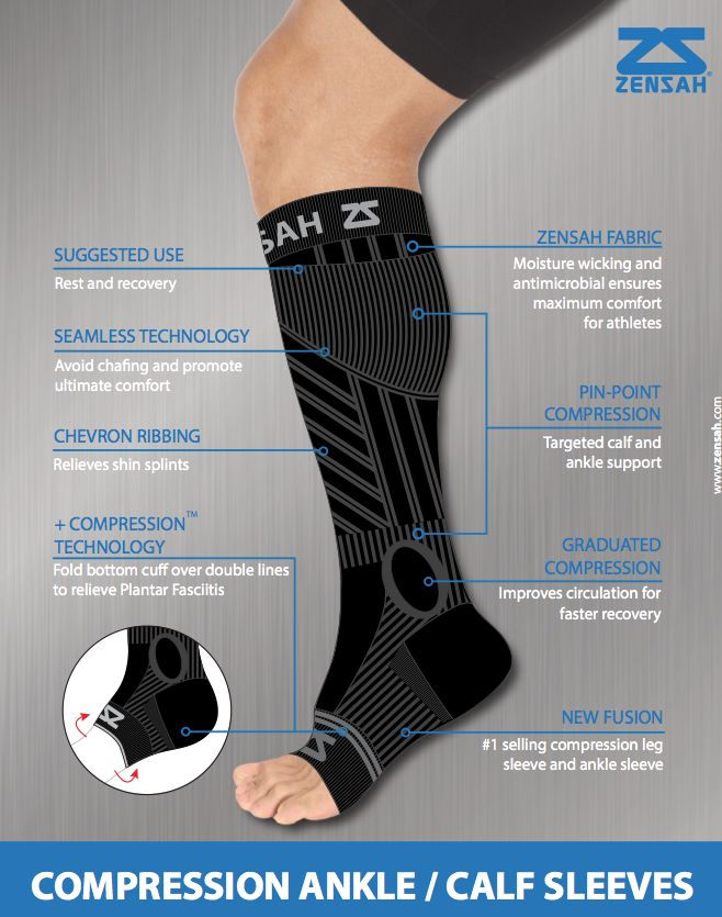 Compression Ankle/Calf Sleeve | Plantar Fasciitis Relief