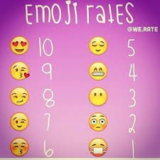 Image result for rate me instagram emoji