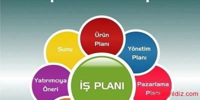 is-plani