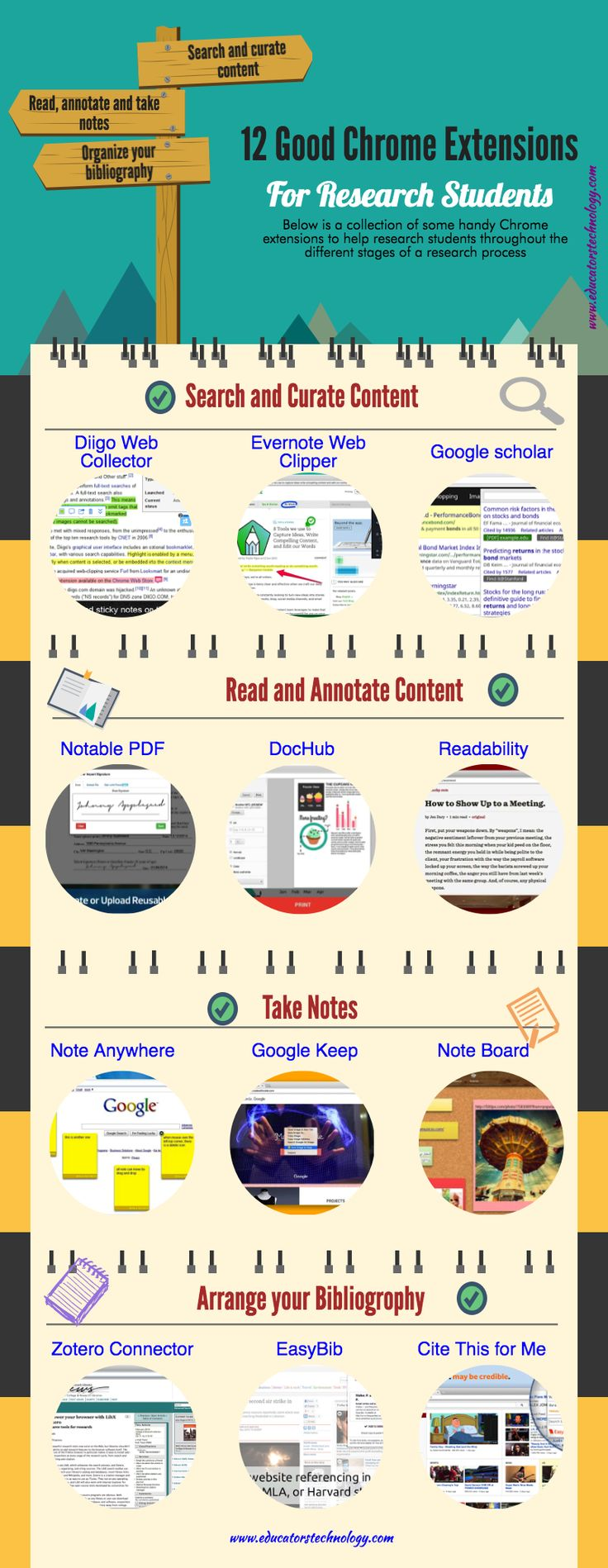 An Interesting Infographic Featuring 12 Good Chrome Extensions for Research…