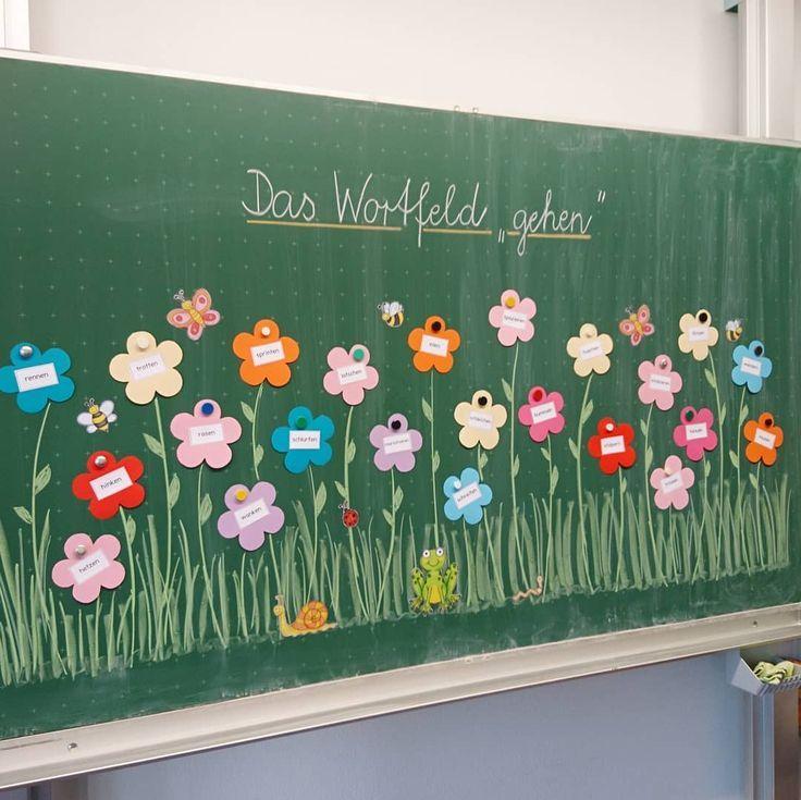 (Werbung für Markenbekanntheit) Gestern im Deutschunterricht ging es um Wort …