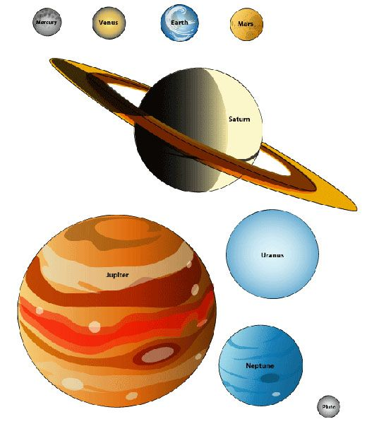 Solar system cutouts and two great solar system model ...