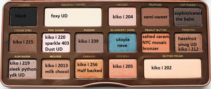 semi sweet chocolate bar too faced dupe ; kiko infinity eyeshadow , urban decay naked palette , too faced chocolate bar