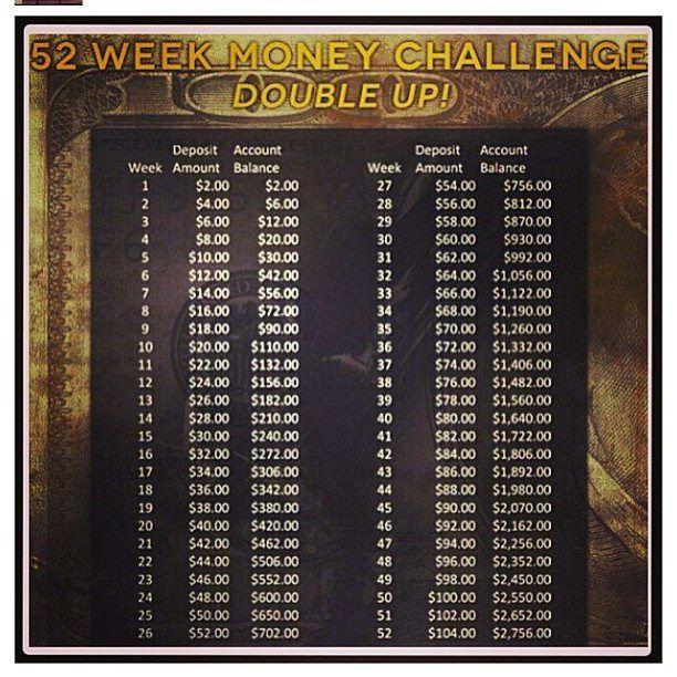 Money Savings. 52 week money challenge