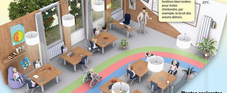 Des chercheurs de l'université de Washington ont émis des suggestions pour créer les conditions idéales de l'apprentissage.
