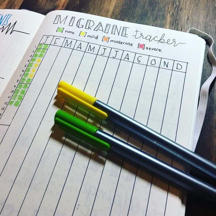 Year-Long Migraine Tracker | Bullet Journal Inspiration | Everything is Nerdiful