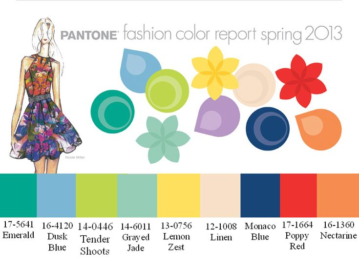 pantone color of the year 2013   Monaco Blue appears to be 2013s color of the year