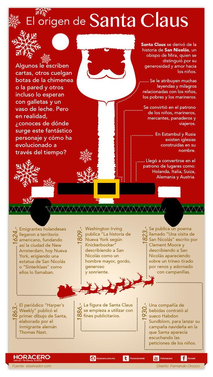 Papá Noel, Santa Claus, San Nicolás son algunos nombres con los cuales se conoce universalmente al personaje legendario que según la cultura occidental trae regalos a los niños por Navidad (la noche del 24 al 25 de diciembre).