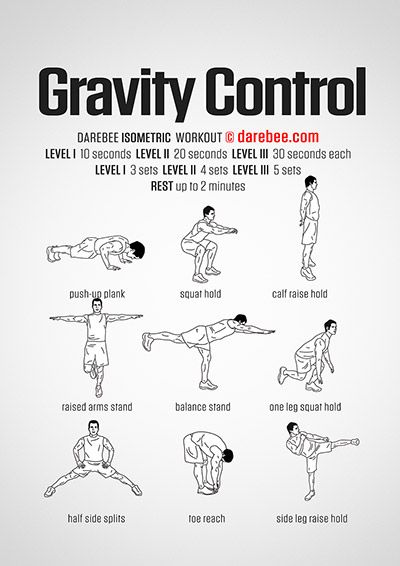 Gravity Control Workout | Posted By: CustomWeightLossProgram.com
