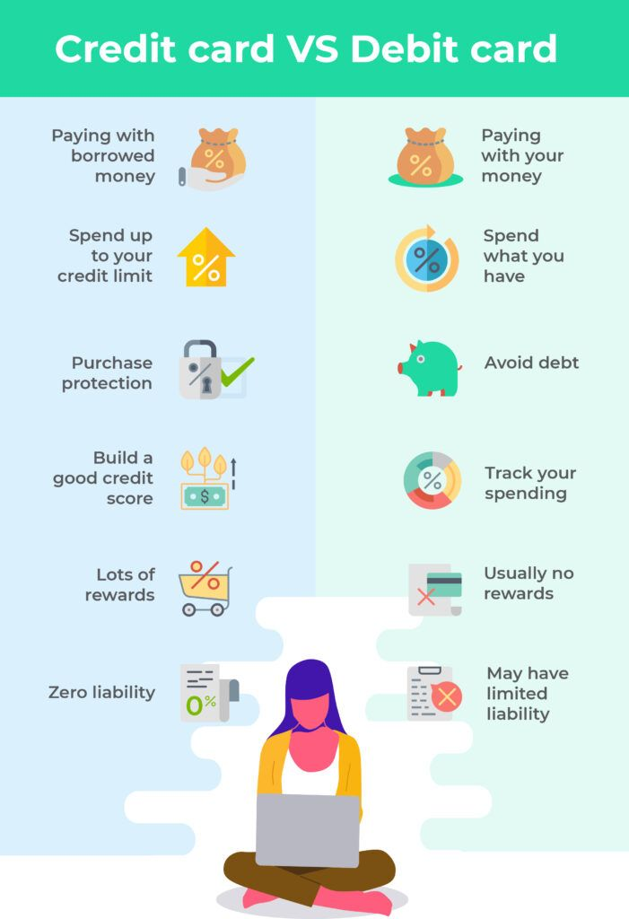 Credit vs Debit Card. Credit card machine, Credit vs debit