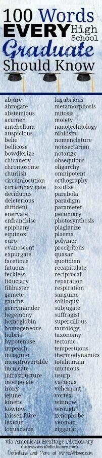 Vocabulary for a high school graduate.