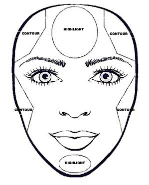 Heart Face Shape      Contour at the temples and cheeks to diminish the width of your upper face.          Highlight your forehead, under your eyes and your chin to draw attention to the centre of your face.
