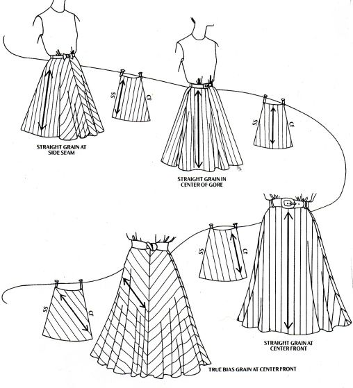 using grainlines in fabric to change the way a garment hangs