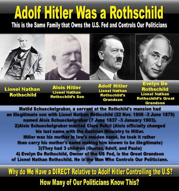 adolf hitlers reign and life Adolf hitler timeline, an illustrated adolf hitler biography outlining the life of the nazi dictator.