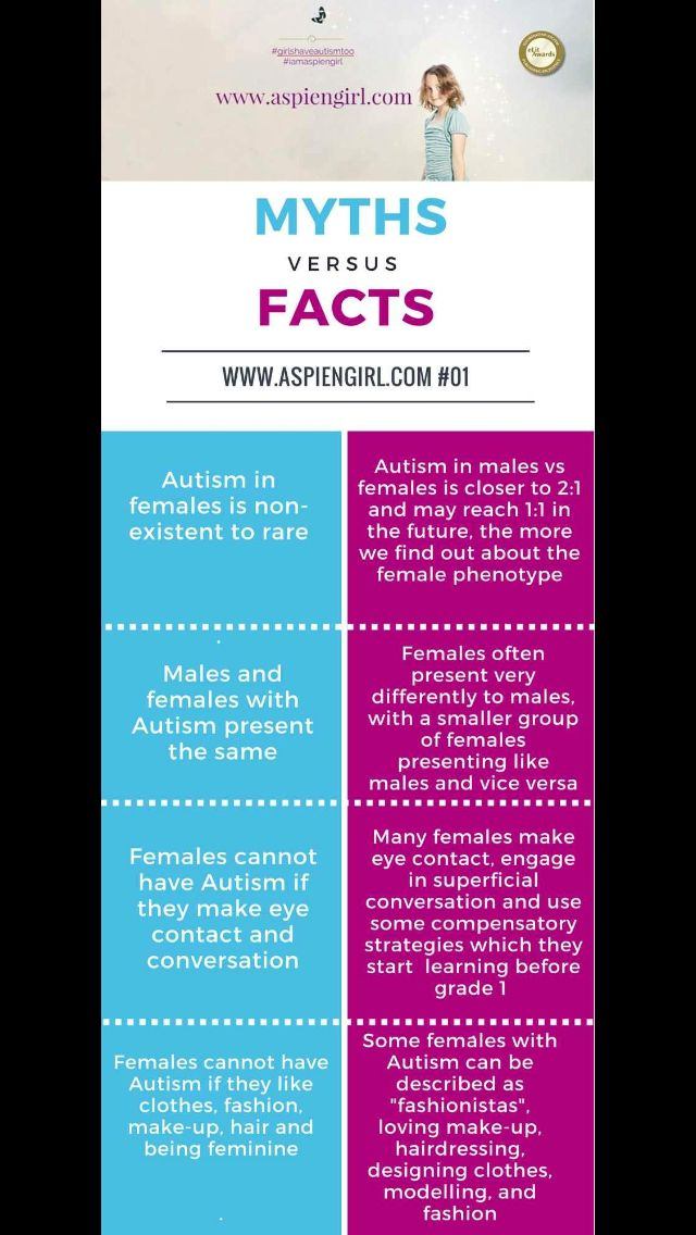 Some common female autism Myths and Facts. More infographics coming in the future. For more information about female Autism or Asperger Syndrome