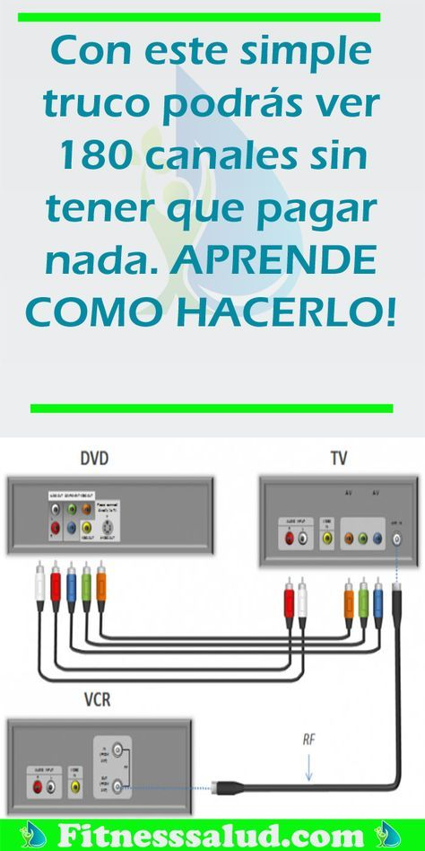 With this simple trick you can watch 180 channels without paying anything. LEARN HOW TO DO IT!