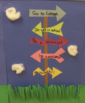 Cute Classroom Creations: Oh the Places You'll Go!