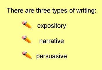 types of writing powerpoint Narrative writing recounts a personal experience in the form of a story and always includes characters, setting, and plot examples: short story, novel, narrative.