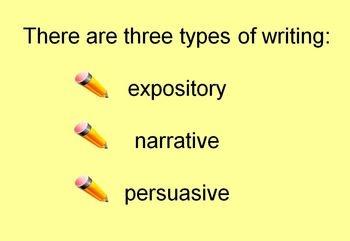 expository essay animation