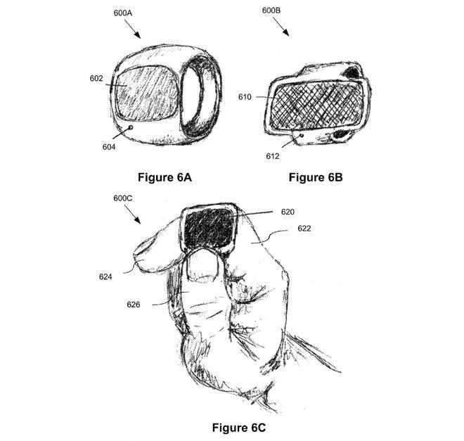 "Apple publishes a patent for iRing | アップルがスマートリング""iRing""を開発か"