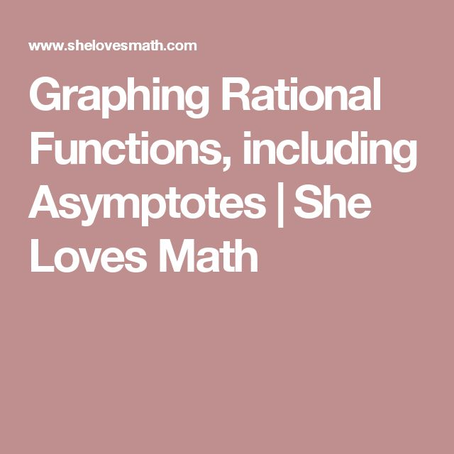Graphing Rational Functions, including Asymptotes | She Loves Math