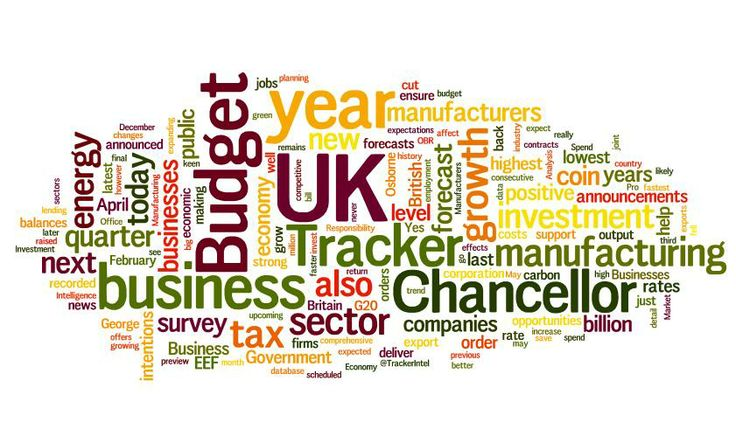 Word cloud #infographic of Tracker's #business #intelligence blog for the week ending 20th March 2014.