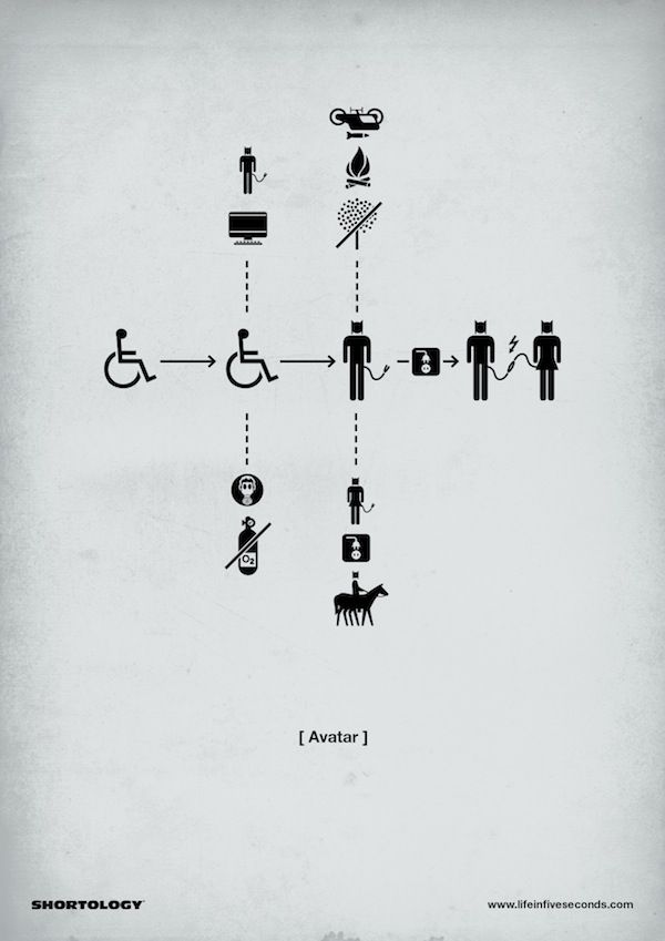New Clever Pictogram Movie Posters by Matteo Civaschi/H-57 creative studio.    Amazing.