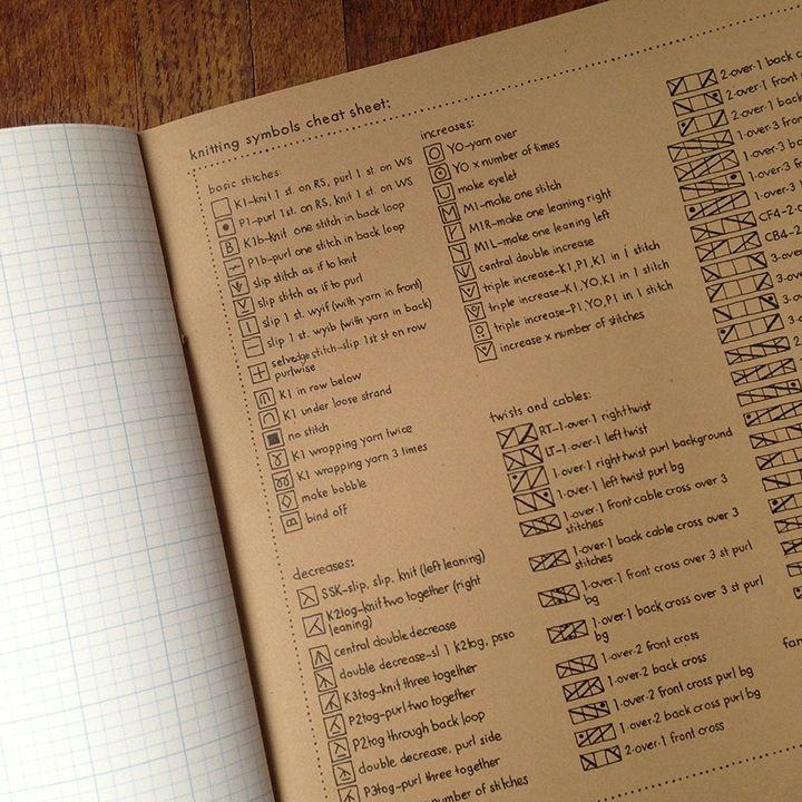Knitting Journal Ideas : Best knitting journal images on pinterest caro diario