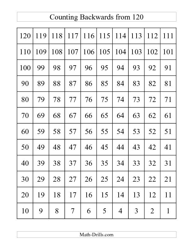 172 best images about teaching math counting on pinterest 120 chart student and number. Black Bedroom Furniture Sets. Home Design Ideas
