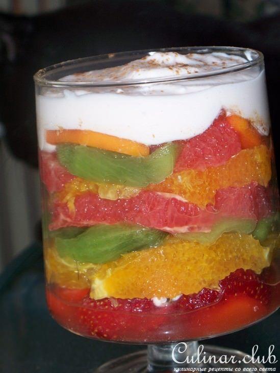 Десерт за 5 минут рецепты с фото