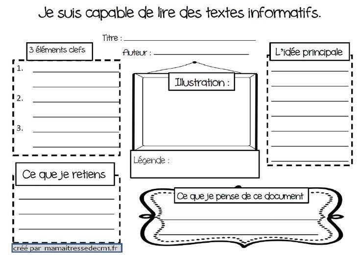 Une fiche outil pour lire un texte informatif