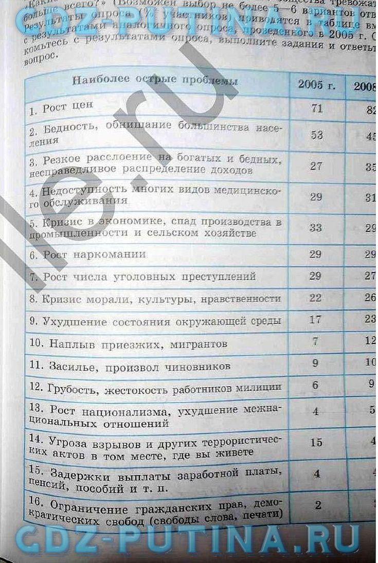 Готовіе домашние задания українська мова 7 клас о.м горошкина а.в нікітіна л.о попова