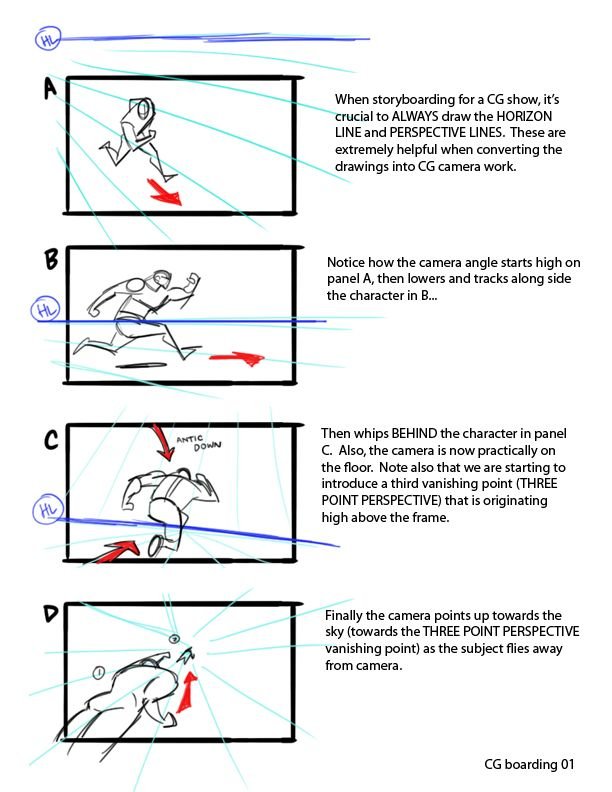 Giancarlo Volpe   Here's some guides I did to point out the differences between 2-d and 3-d animated show
