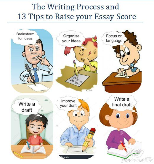 process essay tips While an essay is a large project, there are many steps a student can take that  will help break down the task into manageable parts following this process is  the.