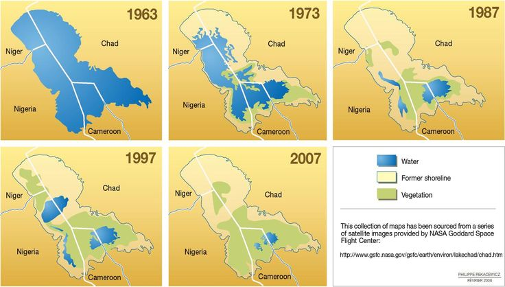 Shrinking of Lake Chad