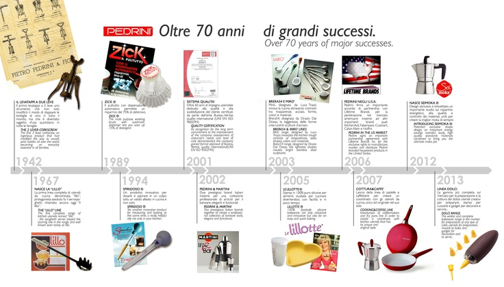 Pedrini timeline, over 70 years of major successes