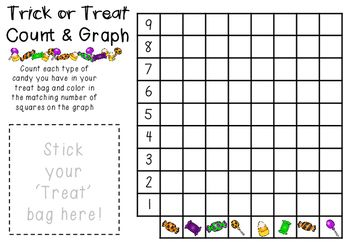 136 best CLASSROOM>>>>> Numeracy images on Pinterest