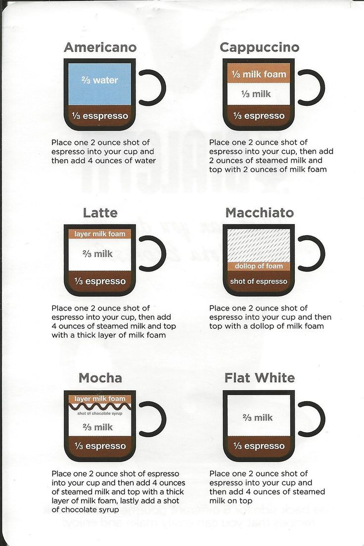 Bialetti Moka Express Gourmet Coffee Drink Recipes Espresso Bialetti Coffee Drink Espresso Coffee Drink Recipes Coffee Drinks Gourmet Coffee Beans