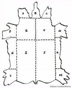 For AL...Leather Types and Terminology – My Interpretation - Adams LeatherWorks