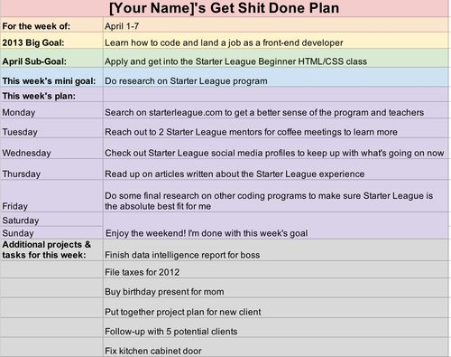 Best 25+ Goal setting template ideas on Pinterest Goal planning - personal career development plan template